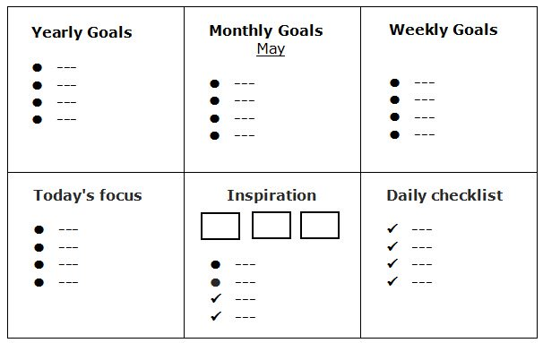 image regarding Daily Goals Checklist named 7 Techniques In the direction of Preset Actionable and Probable Ambitions